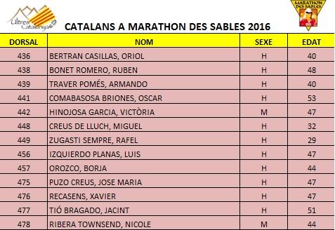 Listado de los trece corredores catalanes que participarán en MDS 2016