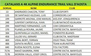 Catalans a 4K Alpine Endurance 2016