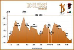 Perfil-UC-Classic