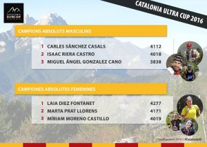 Catalonia_Ultra_Cup_2016_Final